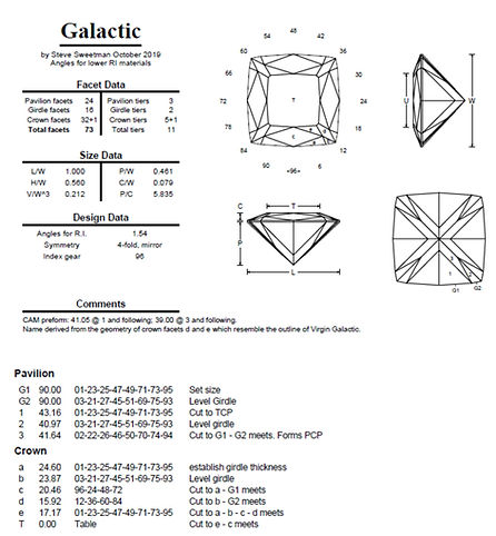 Steve Sweetman custom bespoke gem designs, gemstone cutting, Ultra Tec faceting machines UK, facet diagrams