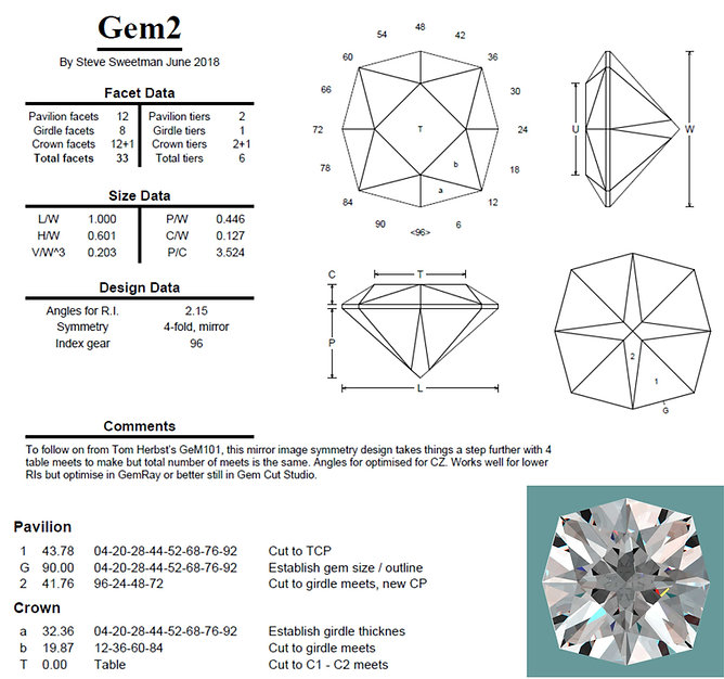 Steve Sweetman beginners' gemstone design
