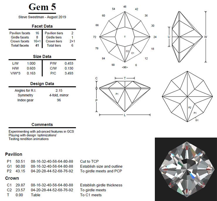 Steve Sweetman, custom gem designs, gemstone cutting, Ultra Tec faceting machines, facet diagams