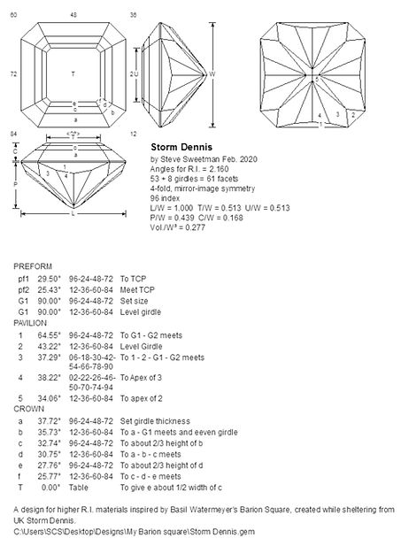 Steve Sweetman, custom gem designs, gemstone cutting, Ultra Tec faceting machines, facet diagrams
