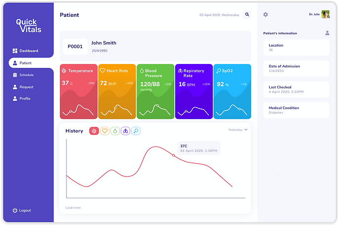Doctor - Patient dashboard2 mock.png