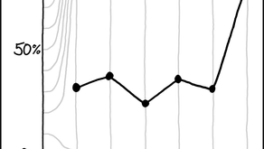 XKCD:  Y-Axis