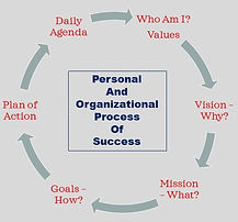 Circle of Success 4-2020 #2.jpg
