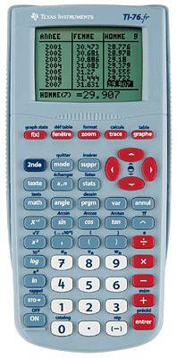Calculatrice Texas Instruments TI-76FR