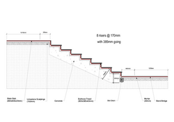 Project 3-Construction detail Section m-