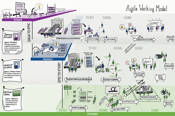 Agile Working Model.png