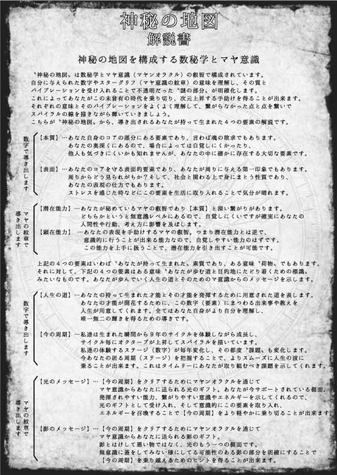 神秘の地図解説書
