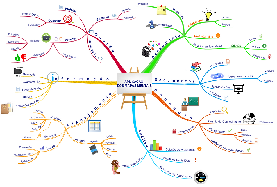Mind Map Applications PT 2_edited.png