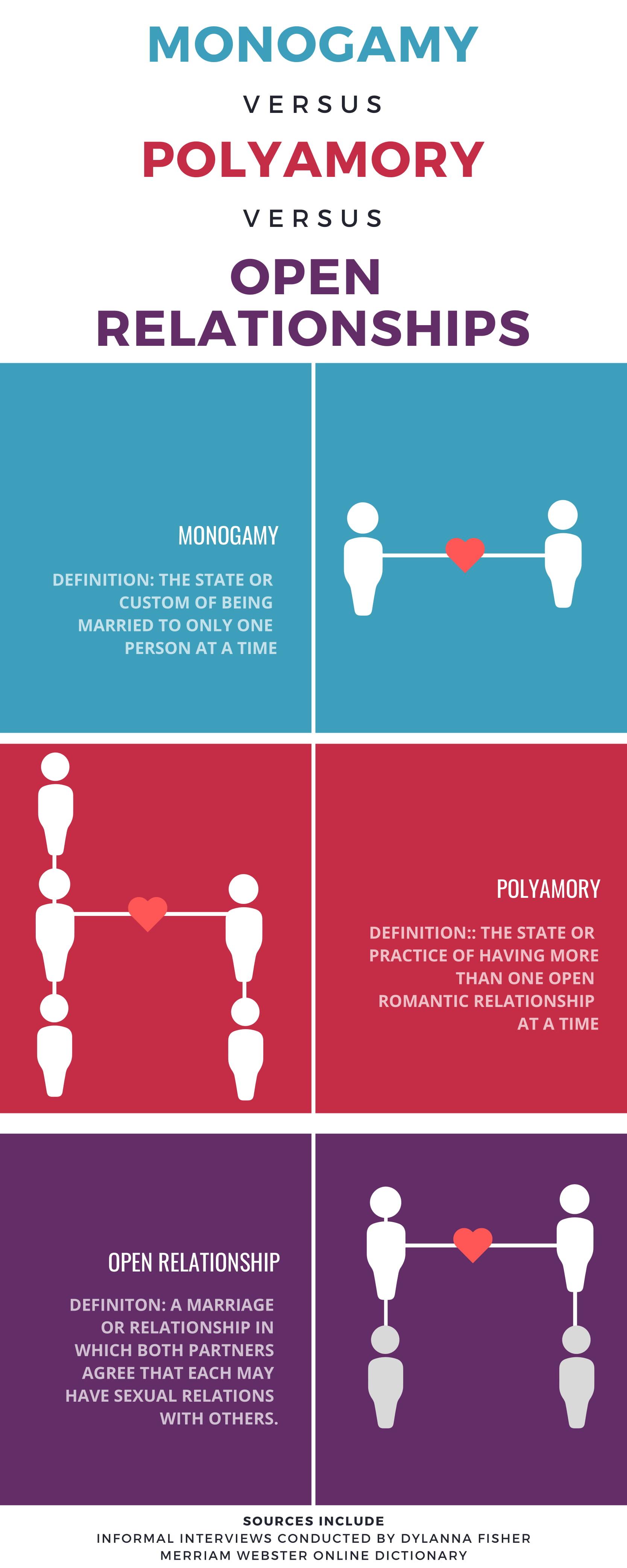Type of Relationships-1.jpg