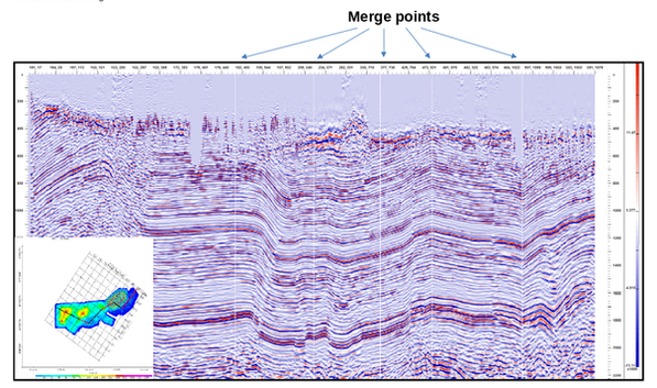Data across merge zones