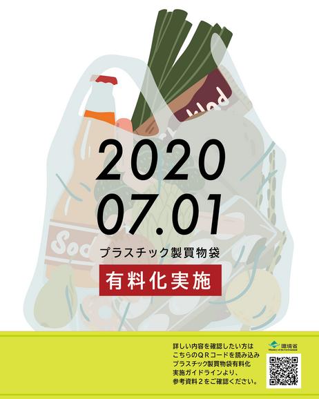 プラスチック製買物袋有料化実施