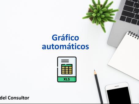 Aprende Excel - ¿sabes hacer gráficos automáticos? (rolling graphs)