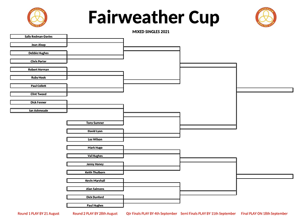 21021 Fairweather Cup.png