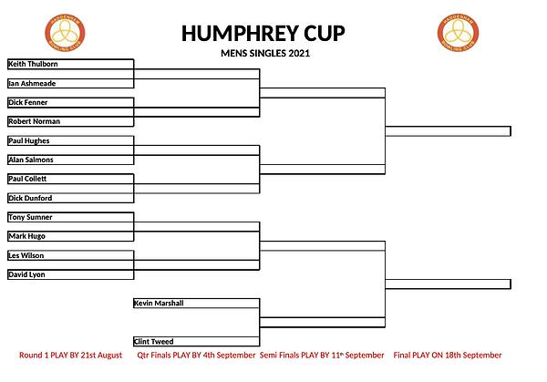 2021 Humphrey Cup.png