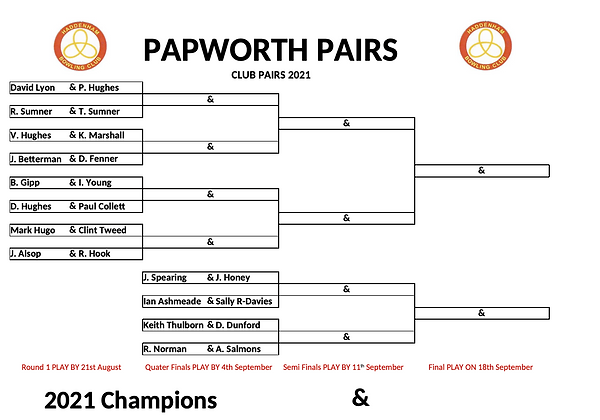 2021 Papworth Pairs.png
