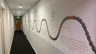 FB Chain Office wall mural