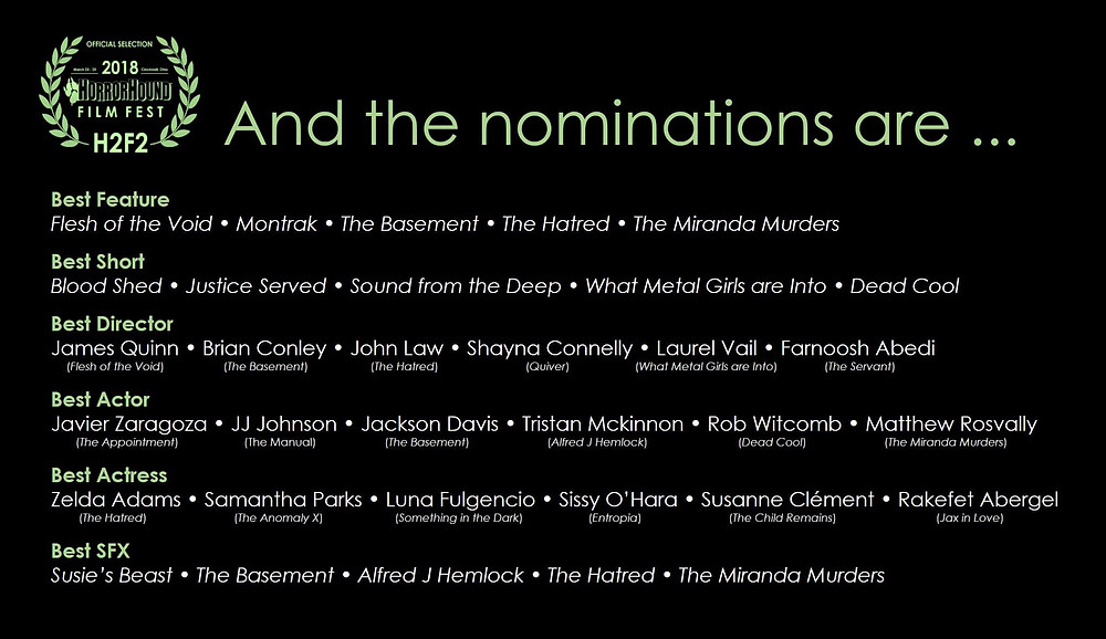 HorrorHound Film Fest List of Nominees