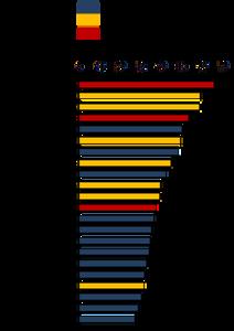 Performance Web banques françaises