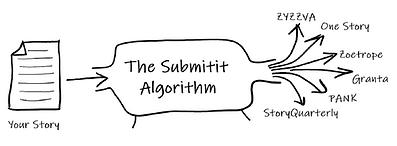 Algorithm2.png