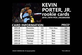 KEVIN PORTER, JR. ROOKIE CARDS