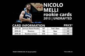 NICOLO MELLI ROOKIE CARDS