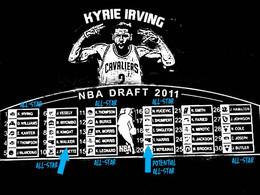 MY 2011 NBA MOCK DRAFT... IN SEPTEMBER 2021!