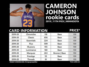 CAMERON JOHNSON ROOKIE CARDS