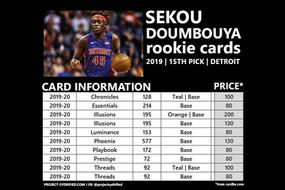 SEKOU DOUMBOUYA ROOKIE CARDS