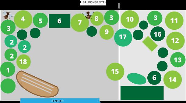 Balkongarten - Grundriss/Plan der Pflanzenanordnung