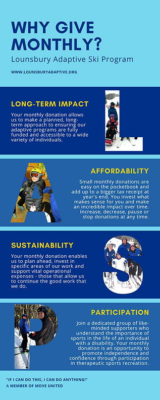 Why Monthly Giving Infographic.png
