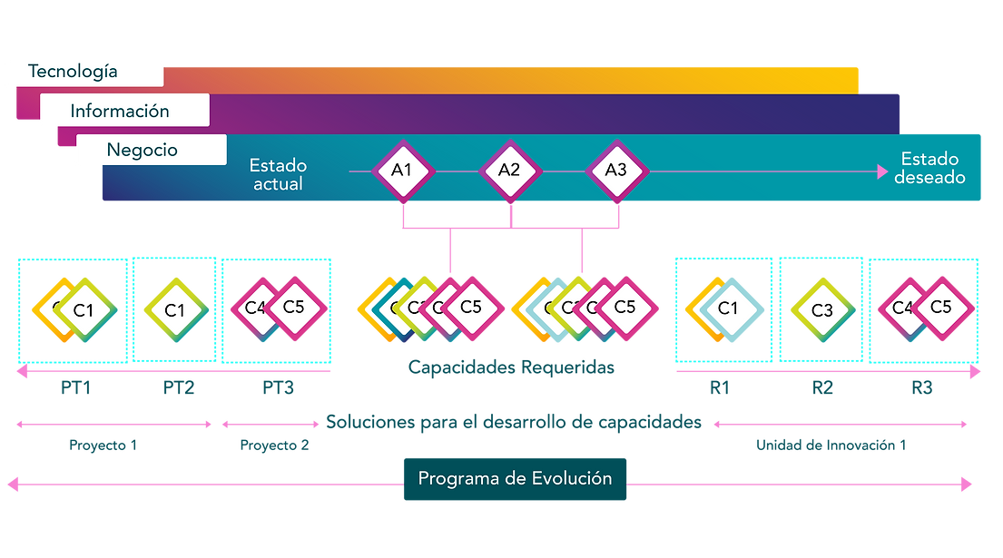 mapa_1_arquitectura.png