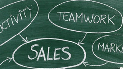 How to Do Tiered Outbound Prospecting for SMB and Mid-Market Targets