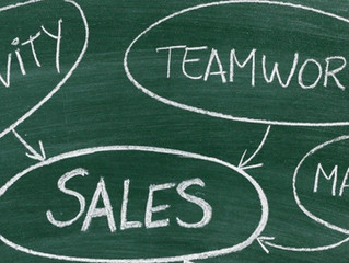 How to Develop a Sales Strategy for Your Small Business