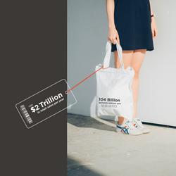 Global Fashion Industry