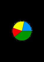 diagrama_de_sectores.png