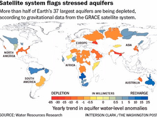 The world is running out of water