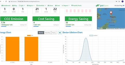 Gridcom Smart Street Lighting Analytics Image.png