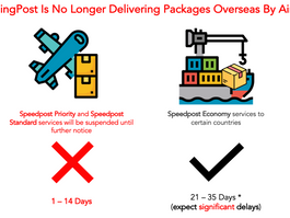 Shipping to USA: Cheaper SingPost Alternatives During COVID-19 Service Suspensions (June 2020)