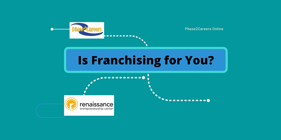 Is Franchising for You?  Two Perspectives about Franchising
