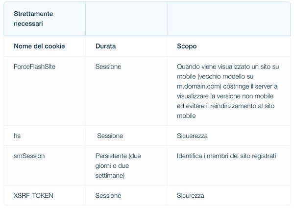 Cookie tabella 1.png