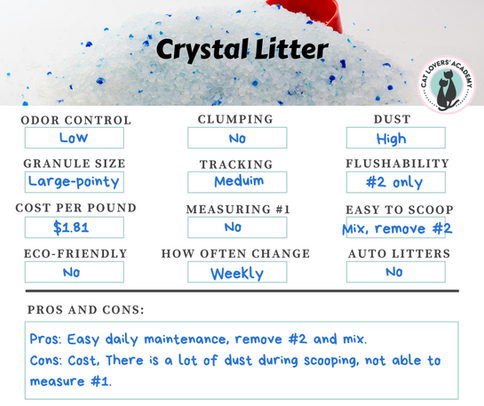 Crystal Litters (2).png