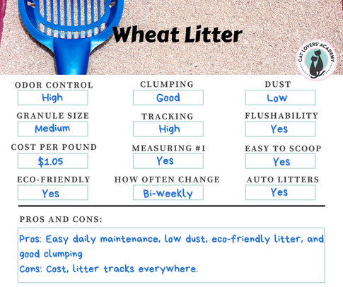 Wheat Litters (1).png