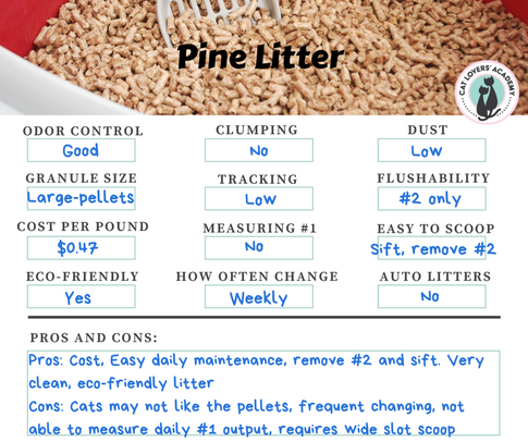 Pine Litters (2).png