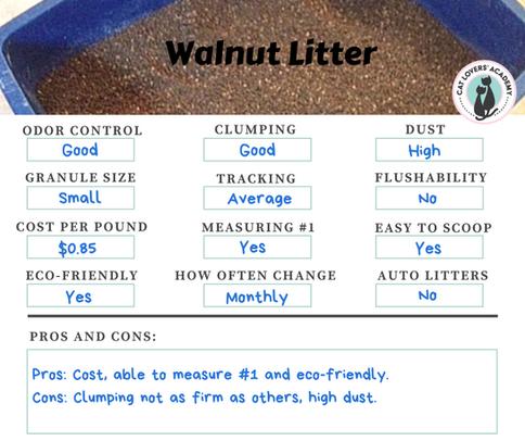 Walnut Litters (1).png