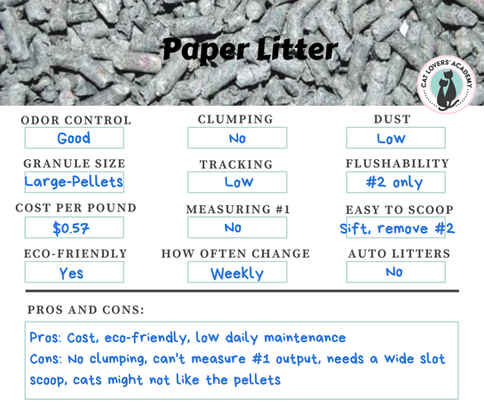 Paper Litters (1).png