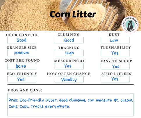 Corn Litters (2).png