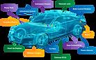 AROBS_Pag_Automotive_2-1-1024x637.png