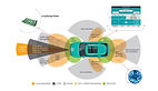 SEM-Automotive-Car-Infographics_Final_We