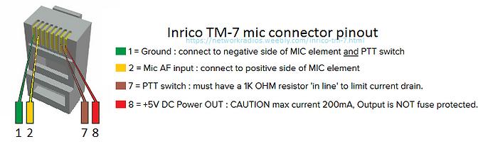Inrico TM-7 mic cable wiring diagram