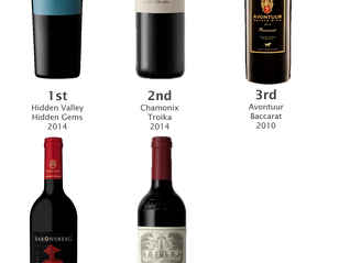 Results - Top6 Bordeaux Style Blends tasting on 17th November